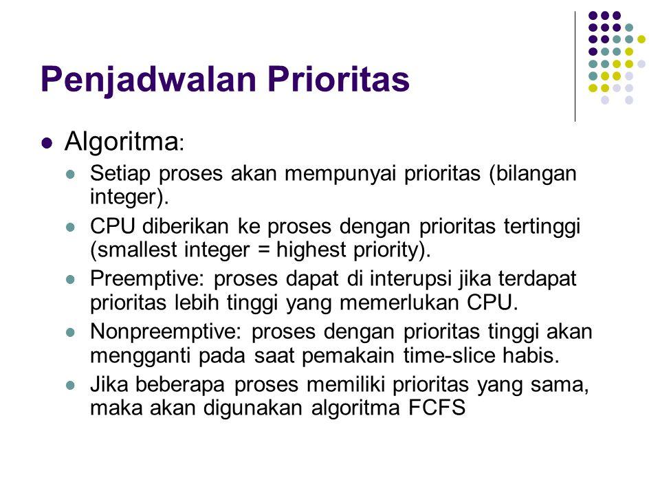Penjadwalan Prioritas Algoritma : Setiap proses akan mempunyai prioritas (bilangan integer). CPU diberikan ke proses dengan prioritas tertinggi (small