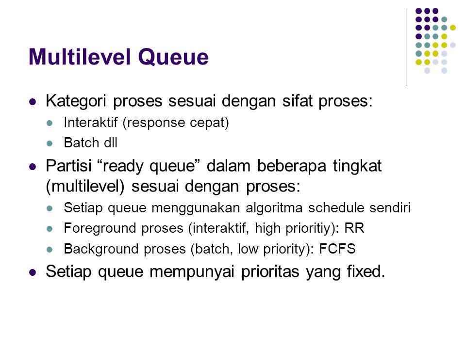"Multilevel Queue Kategori proses sesuai dengan sifat proses: Interaktif (response cepat) Batch dll Partisi ""ready queue"" dalam beberapa tingkat (multi"