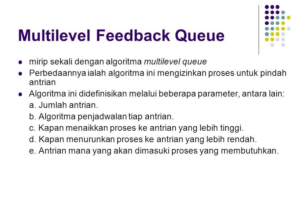 Multilevel Feedback Queue mirip sekali dengan algoritma multilevel queue Perbedaannya ialah algoritma ini mengizinkan proses untuk pindah antrian Algoritma ini didefinisikan melalui beberapa parameter, antara lain: a.