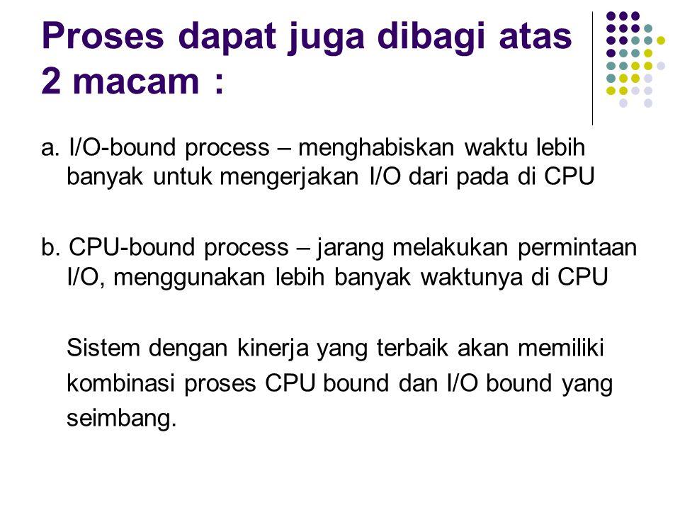Proses dapat juga dibagi atas 2 macam : a. I/O-bound process – menghabiskan waktu lebih banyak untuk mengerjakan I/O dari pada di CPU b. CPU-bound pro