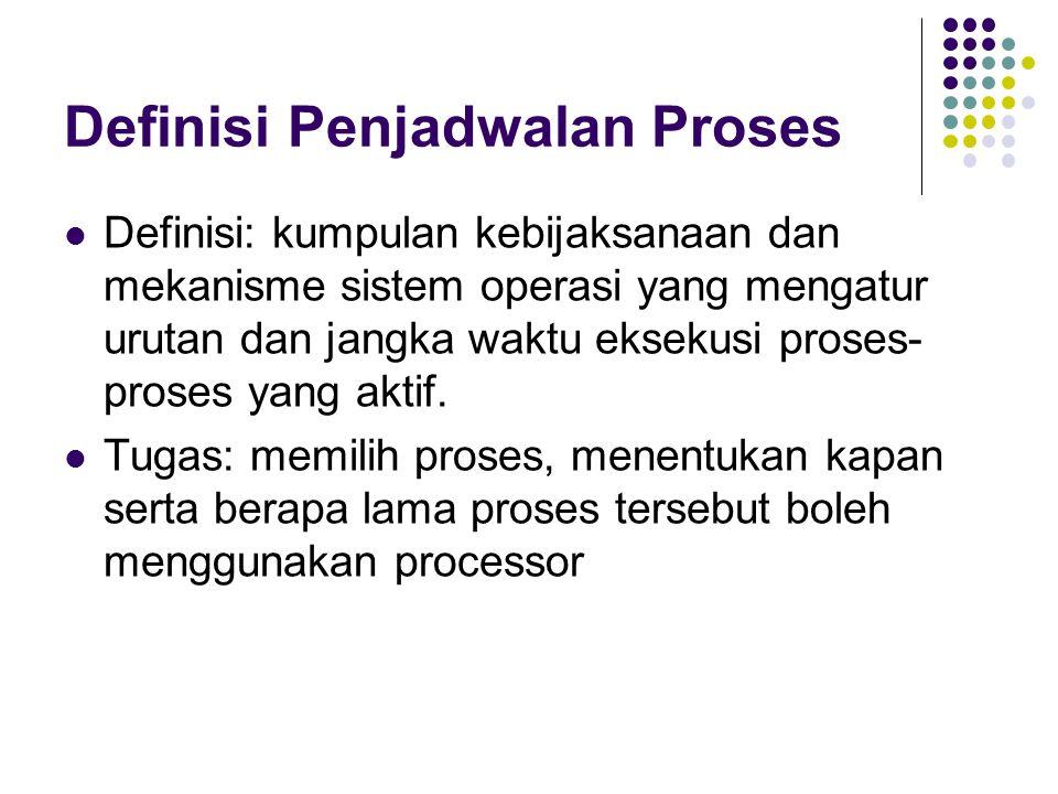 Definisi Penjadwalan Proses Definisi: kumpulan kebijaksanaan dan mekanisme sistem operasi yang mengatur urutan dan jangka waktu eksekusi proses- prose