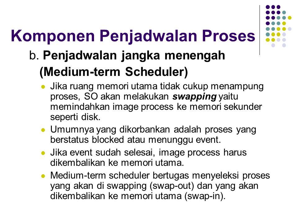 Komponen Penjadwalan Proses b. Penjadwalan jangka menengah (Medium-term Scheduler) Jika ruang memori utama tidak cukup menampung proses, SO akan melak