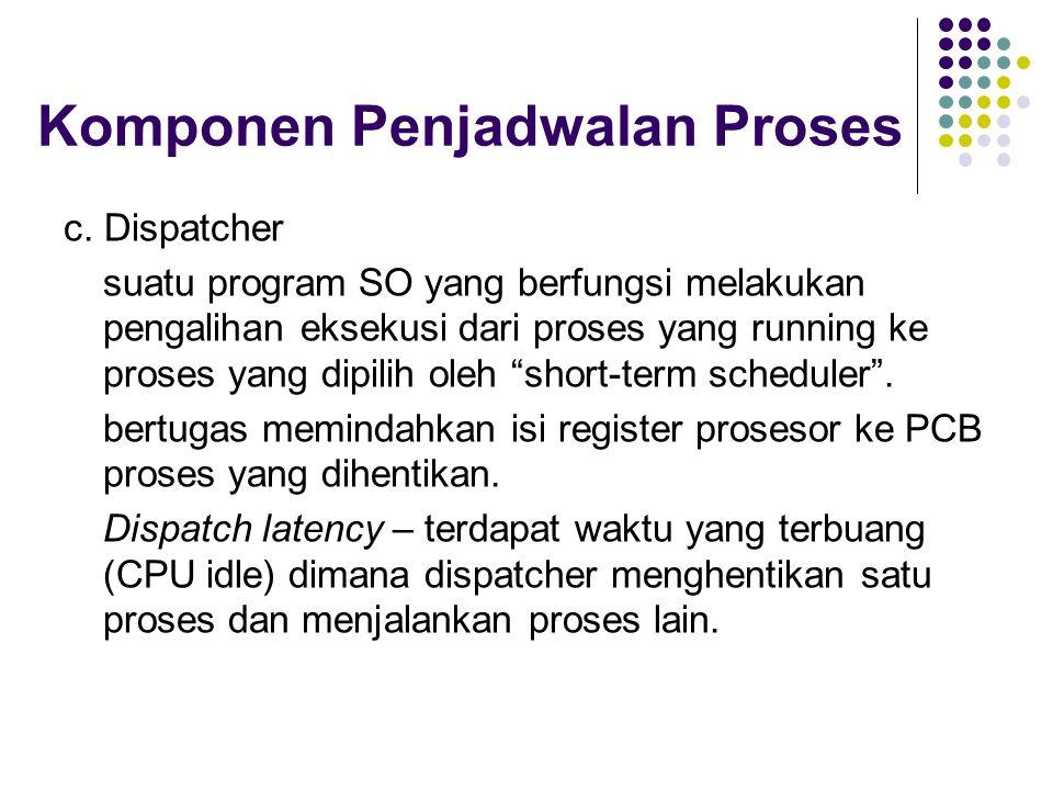 Komponen Penjadwalan Proses c. Dispatcher suatu program SO yang berfungsi melakukan pengalihan eksekusi dari proses yang running ke proses yang dipili