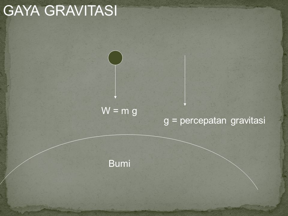 Asumsi : a 1 > a 2 F=12 N 1 2 3  = 0,1  = 0,2 N 21 m2gm2g f 21