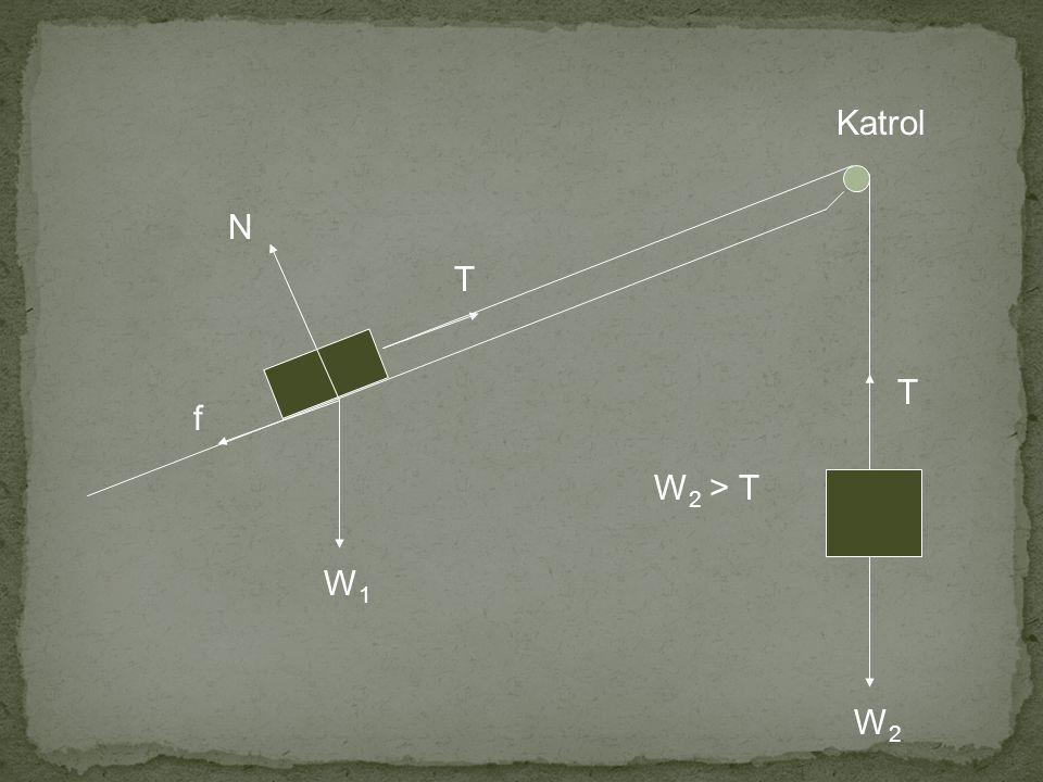 Contoh Soal 2.4 Dua buah balok yang masing-masing bermassa 1 kg (sebelah kiri) dan 3 kg (sebelah kanan) diletakkan berdampingan di atas lantai horisontal dimana koefisien gesekan antara lantai dan balok 1 kg adalah 0,2 sedangkan antara lantai dan balok 3 kg adalah 0,1.