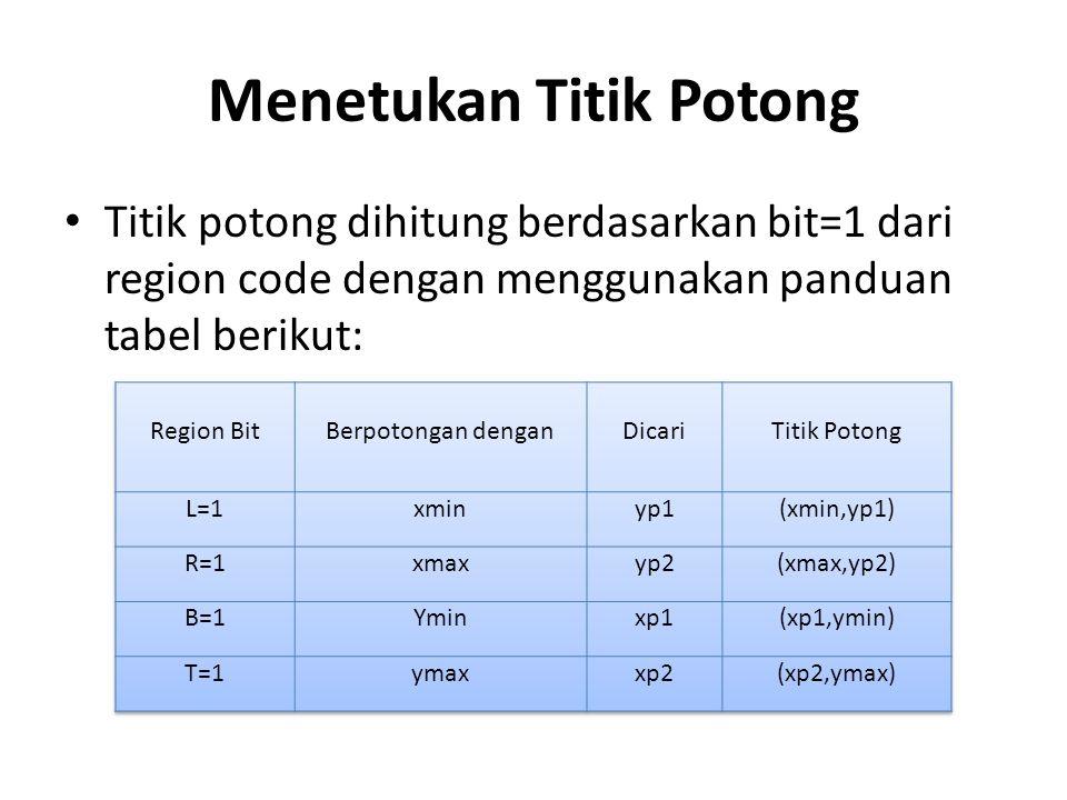 Menetukan Titik Potong Titik potong dihitung berdasarkan bit=1 dari region code dengan menggunakan panduan tabel berikut: