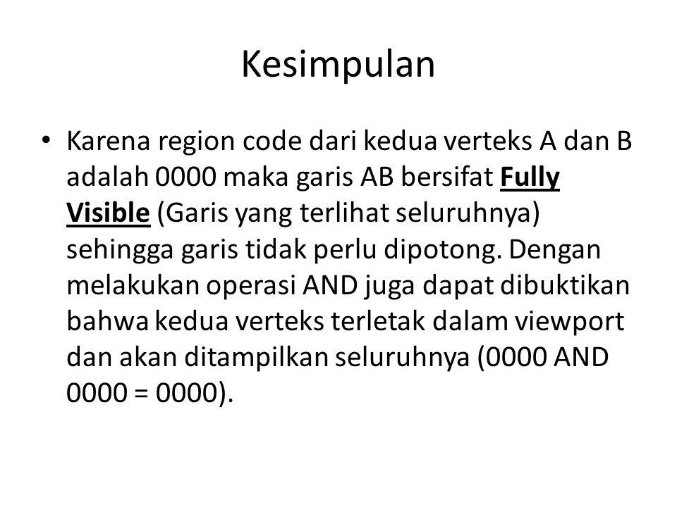 Region Code CD 2.
