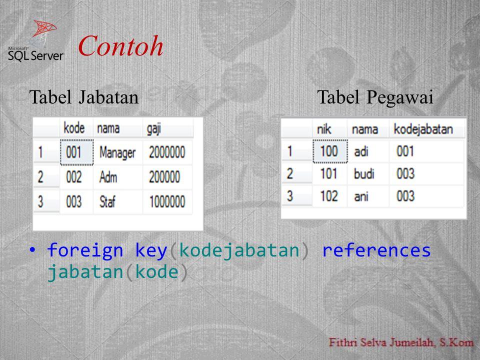 Contoh Tabel JabatanTabel Pegawai foreign key(kodejabatan) references jabatan(kode)