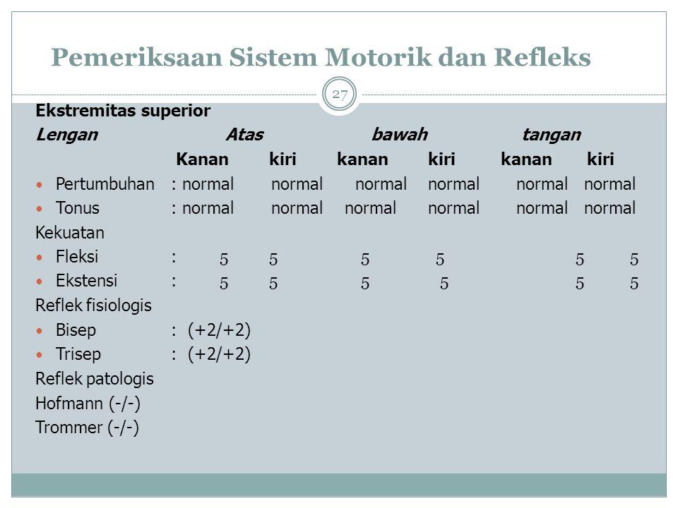 Pemeriksaan Sistem Motorik dan Refleks 27 Ekstremitas superior Lengan Atas bawah tangan Kanan kiri kanan kiri kanan kiri Pertumbuhan : normal normal normal normal normal normal Tonus : normal normal normal normal normal normal Kekuatan Fleksi: 5 5 5 5 5 5 Ekstensi : 5 5 5 5 5 5 Reflek fisiologis Bisep: (+2/+2) Trisep: (+2/+2) Reflek patologis Hofmann (-/-) Trommer (-/-)