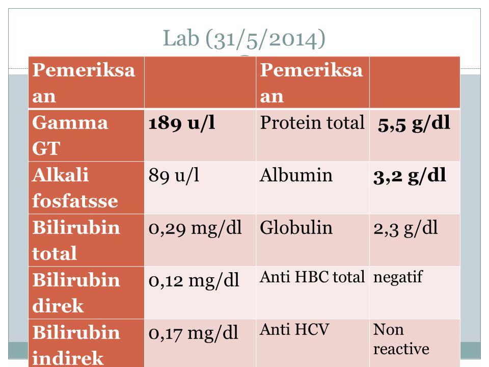 Lab (31/5/2014) Pemeriksa an Gamma GT 189 u/lProtein total 5,5 g/dl Alkali fosfatsse 89 u/lAlbumin 3,2 g/dl Bilirubin total 0,29 mg/dl Globulin 2,3 g/dl Bilirubin direk 0,12 mg/dl Anti HBC totalnegatif Bilirubin indirek 0,17 mg/dl Anti HCVNon reactive