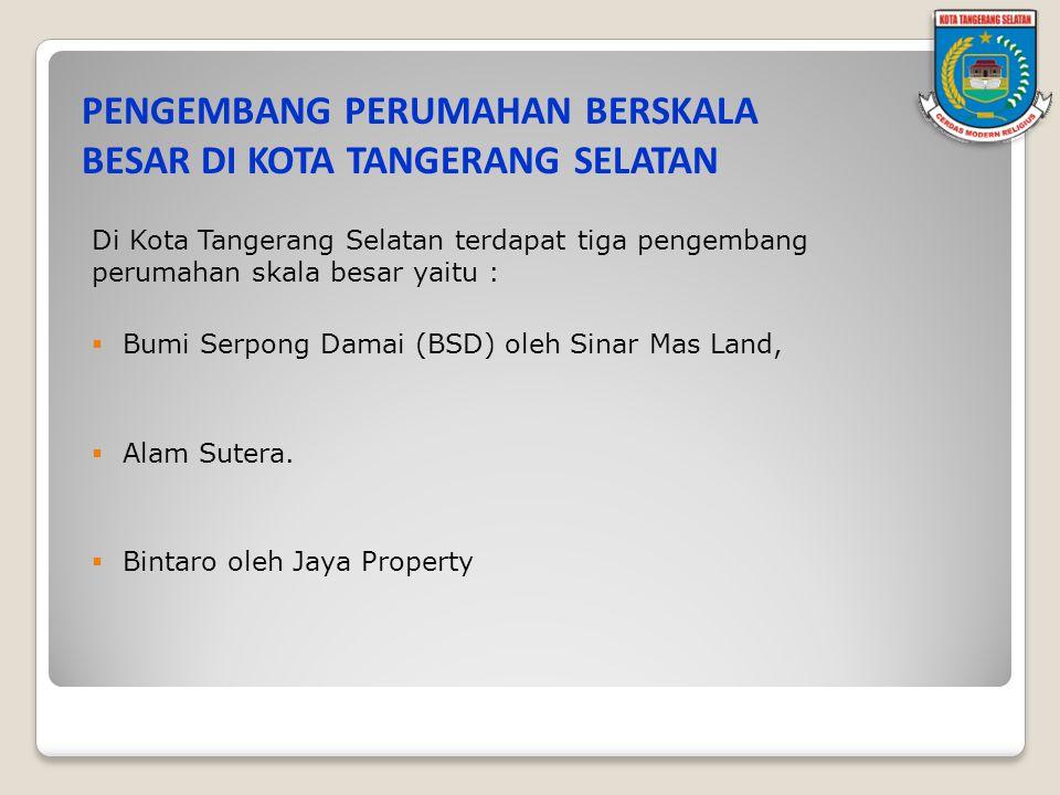 POTENSIPOTENSI Sebagai wilayah yang berbatasan dengan DKI sehingga banyak perumahan dikembangkan di wilayah Kota Tangerang Selatan Sebagai wilayah per