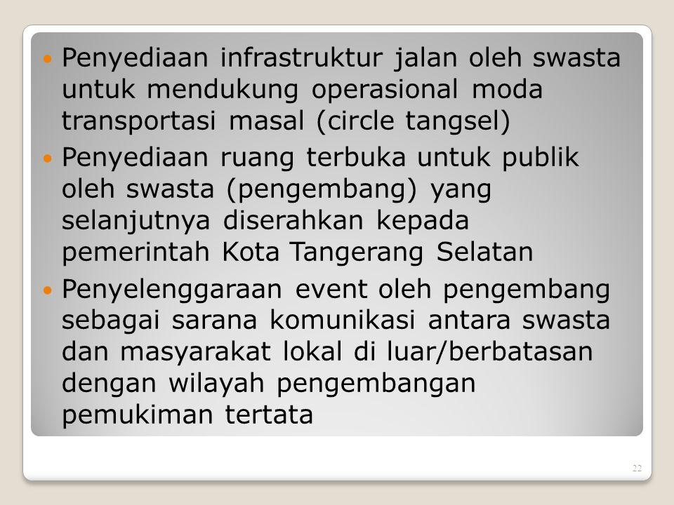 Kebijakan dan Program kerjasama swasta dan pemerintah Kota Tangerang Selatan 21 Pemberian insentif dari Pemerintah Kota Tangerang Selatan dalam pemberian ijin pengembangan pemukiman jika memenuhi ketentuan Pembentukan Forum Corporate Social Responsibility (CSR) untuk membangun dan mengembangkan pola kerjasama PEMKOT Tangerang Selatan dengan dunia usaha