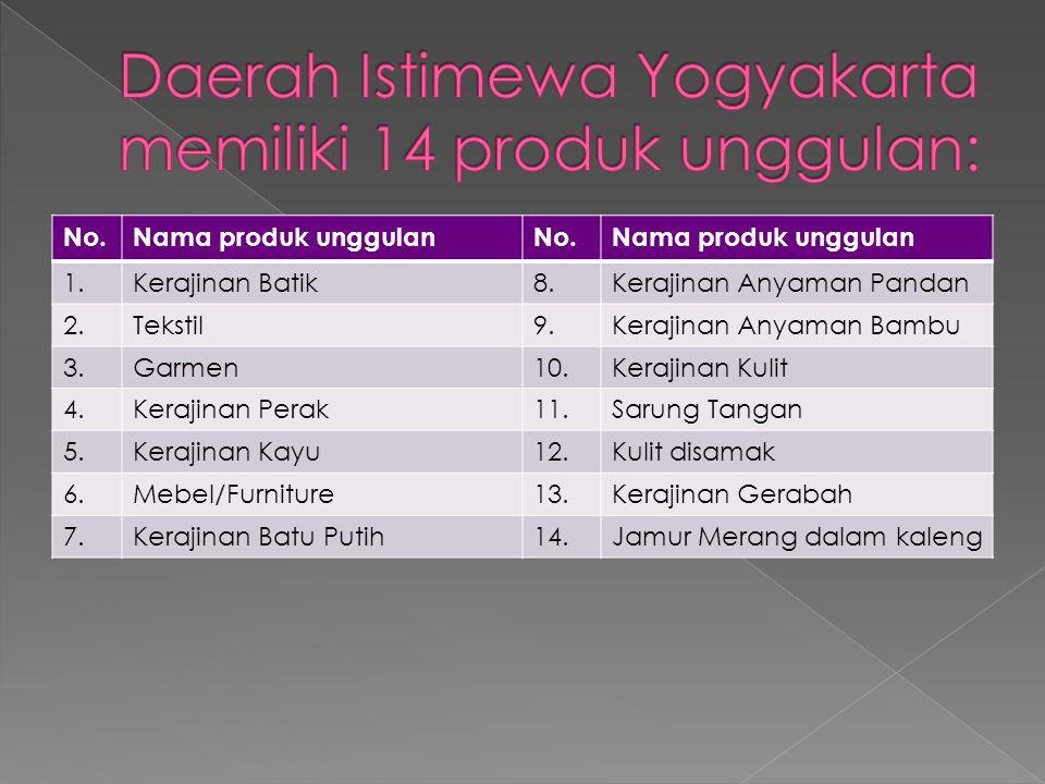  Yogyakarta,dikenal sebagai kota batik,baik motif batik klasik maupun modern.Ada 400 motif batik khas yogyakarta,contoh: Motif Perang,Motif Geometri,Motif Banji,Motif Tumbuhan Menjalar,Motif Tumbuhan air,dll.