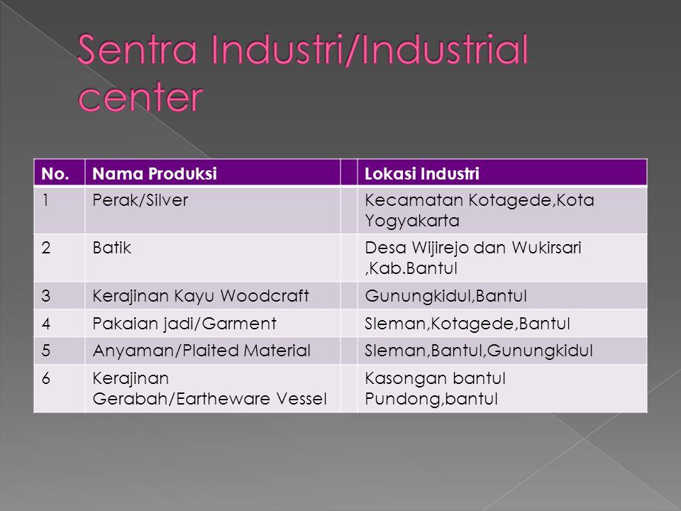 No.Nama ProduksiLokasi Industri 1Perak/SilverKecamatan Kotagede,Kota Yogyakarta 2BatikDesa Wijirejo dan Wukirsari,Kab.Bantul 3Kerajinan Kayu Woodcraft