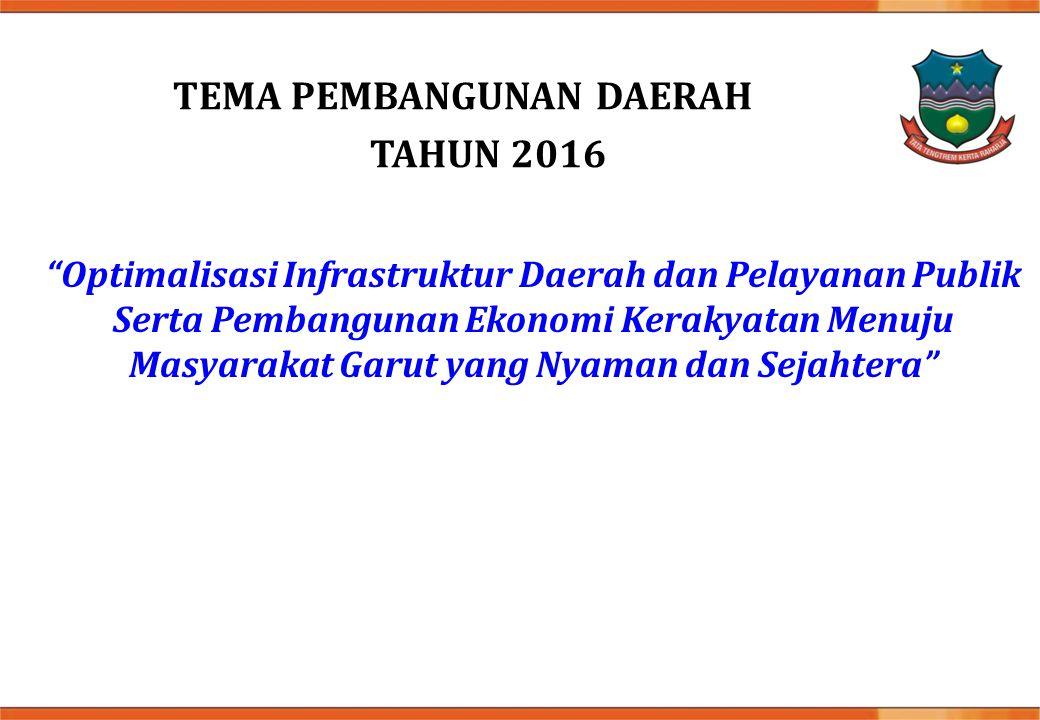 "TEMA PEMBANGUNAN DAERAH TAHUN 2016 ""Optimalisasi Infrastruktur Daerah dan Pelayanan Publik Serta Pembangunan Ekonomi Kerakyatan Menuju Masyarakat Garu"