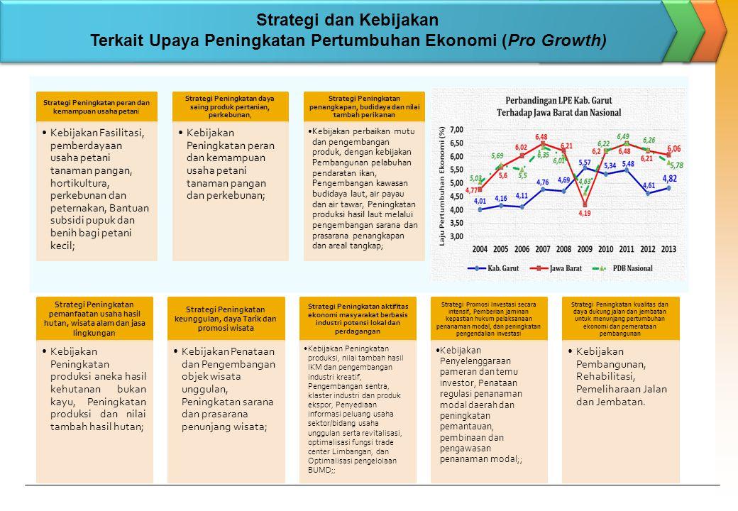 Strategi dan Kebijakan Terkait Upaya Peningkatan Pertumbuhan Ekonomi (Pro Growth) Strategi Peningkatan pemanfaatan usaha hasil hutan, wisata alam dan