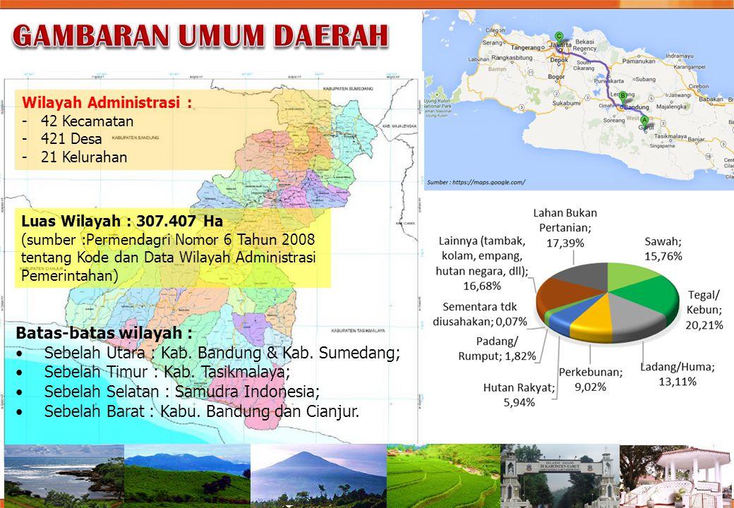 Kondisi Demografi  Jumlah Penduduk Tahun 2014: 2.526.186 jiwa  Kepadatan Penduduk : 816,40 jiwa/ km 2  Penduduk terbanyak : Kecamatan Garut Kota (130.106 jiwa)  Populasi penduduk terpadat : Kecamatan Tarogong Kidul 6.210 jiwa/km 2