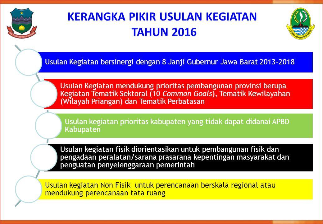 Usulan Kegiatan bersinergi dengan 8 Janji Gubernur Jawa Barat 2013-2018 Usulan Kegiatan mendukung prioritas pembangunan provinsi berupa Kegiatan Temat