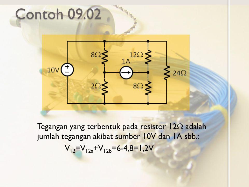 Contoh 09.02 Tegangan yang terbentuk pada resistor 12  adalah jumlah tegangan akibat sumber 10V dan 1A sbb.: V 12 =V 12a +V 12b =6-4,8=1,2V