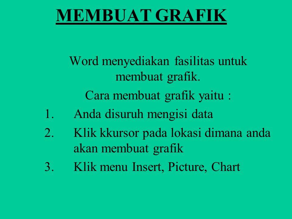 MEMBUAT GRAFIK Word menyediakan fasilitas untuk membuat grafik.