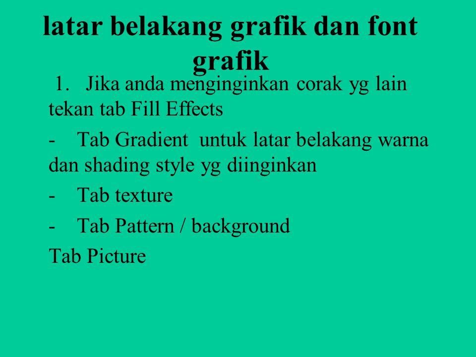 Sebagai contah latar belakang grafik dan font grafik akan diubah sbb: 1. klik ganda diarea grafik Pada menu ini anda bisa mengubah warna latar belakan