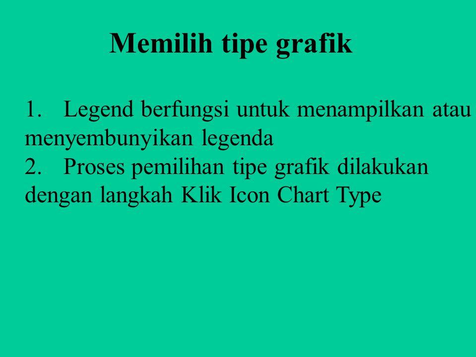 Memilih Tipe Grafik 1. Chart type pilihan ini dipergunakan untuk mengubah tipe grafik 2. Category Axis Gridlines digunakan untuk mengatur garis skala