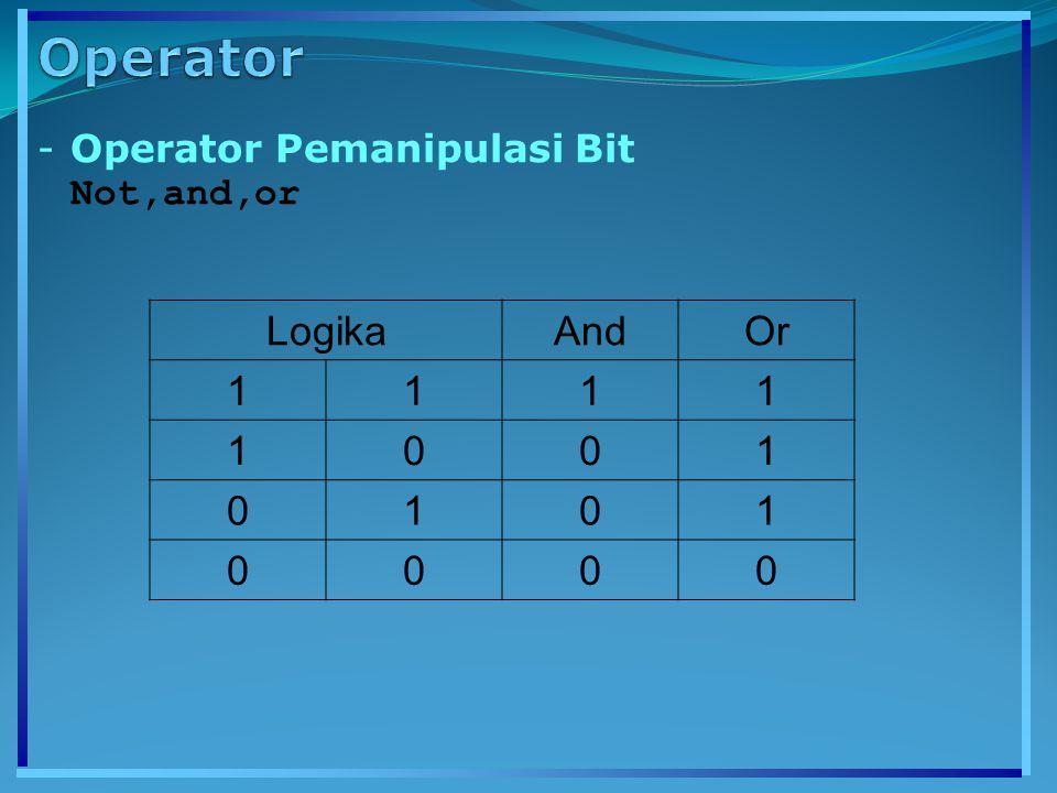 -Operator Bolean Not,and,or LogikaAndOr True False True FalseTrueFalseTrue False