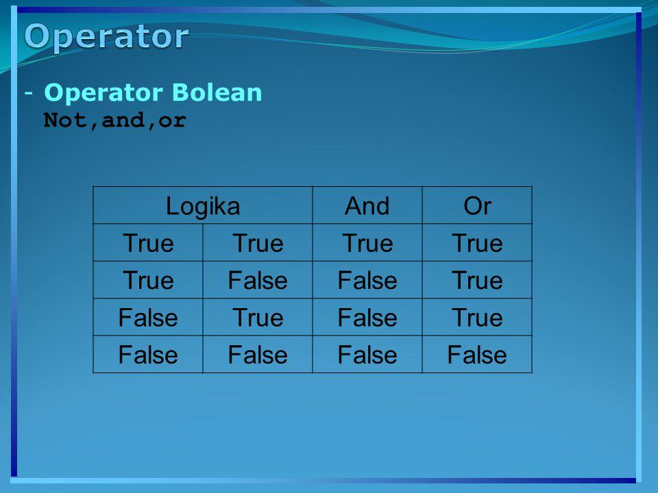 -Operator Pembanding =,<>,,>=.<= OperatorOperasi +Union -Selisih *Intersection inAnggota dari -Operator Himpunan