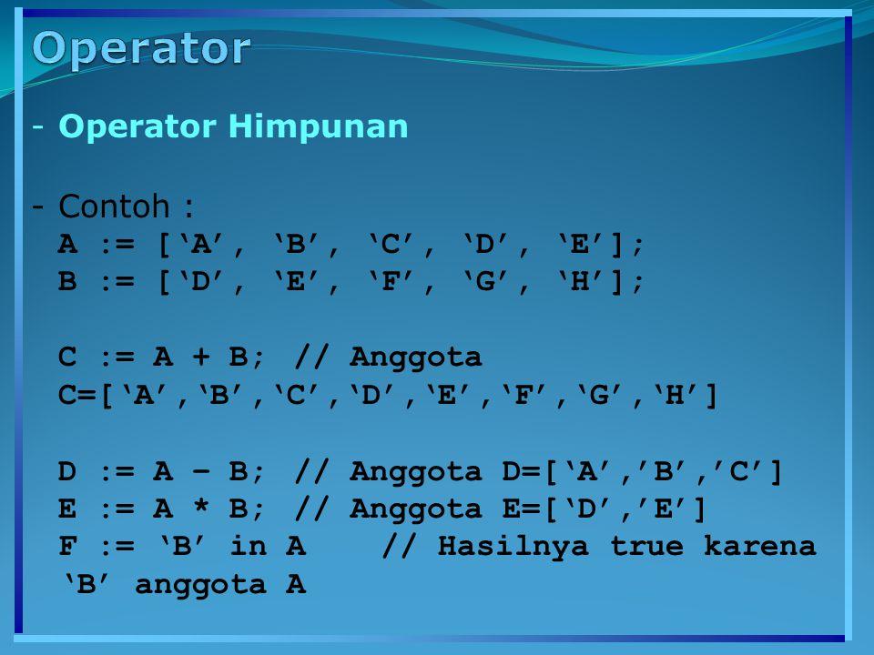 -Contoh : A := ['A', 'B', 'C', 'D', 'E']; B := ['D', 'E', 'F', 'G', 'H']; C := A + B;// Anggota C=['A','B','C','D','E','F','G','H'] D := A – B;// Angg