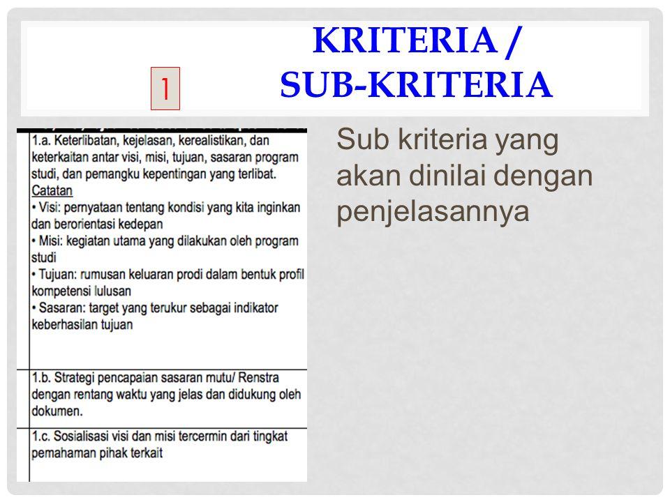 KRITERIA / SUB-KRITERIA Sub kriteria yang akan dinilai dengan penjelasannya 1
