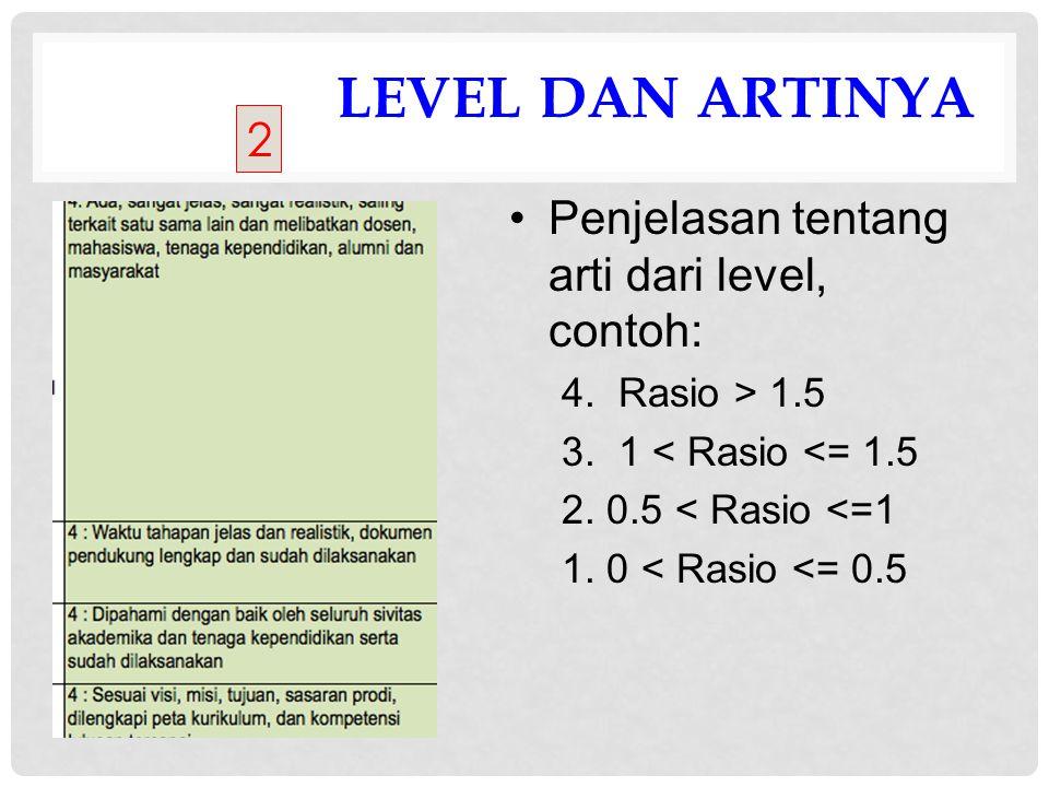 LEVEL DAN ARTINYA 2 Penjelasan tentang arti dari level, contoh: 4.