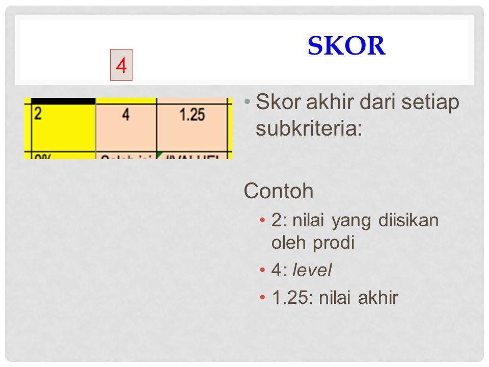 SKOR Skor akhir dari setiap subkriteria: Contoh 2: nilai yang diisikan oleh prodi 4: level 1.25: nilai akhir 4