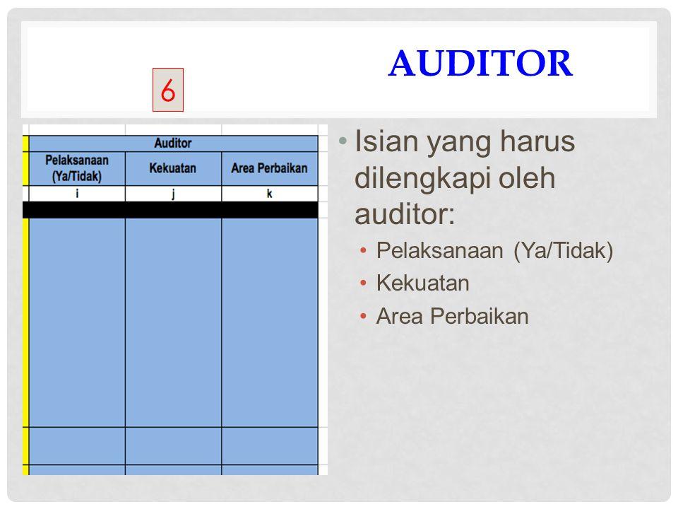 AUDITOR Isian yang harus dilengkapi oleh auditor: Pelaksanaan (Ya/Tidak) Kekuatan Area Perbaikan 6