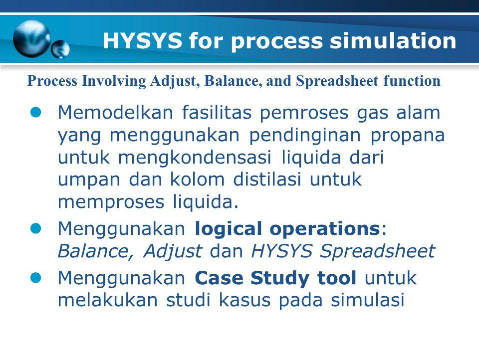 HYSYS for process simulation Process Involving Adjust, Balance, and Spreadsheet function Memodelkan fasilitas pemroses gas alam yang menggunakan pendi