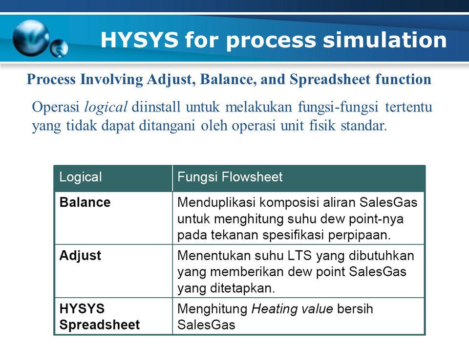 HYSYS for process simulation Process Involving Adjust, Balance, and Spreadsheet function Operasi logical diinstall untuk melakukan fungsi-fungsi tertentu yang tidak dapat ditangani oleh operasi unit fisik standar.