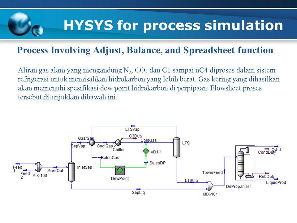 HYSYS for process simulation Process Involving Adjust, Balance, and Spreadsheet function Aliran gas alam yang mengandung N 2, CO 2 dan C1 sampai nC4 diproses dalam sistem refrigerasi untuk memisahkan hidrokarbon yang lebih berat.