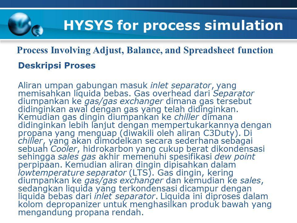 HYSYS for process simulation Process Involving Adjust, Balance, and Spreadsheet function Deskripsi Proses Aliran umpan gabungan masuk inlet separator, yang memisahkan liquida bebas.