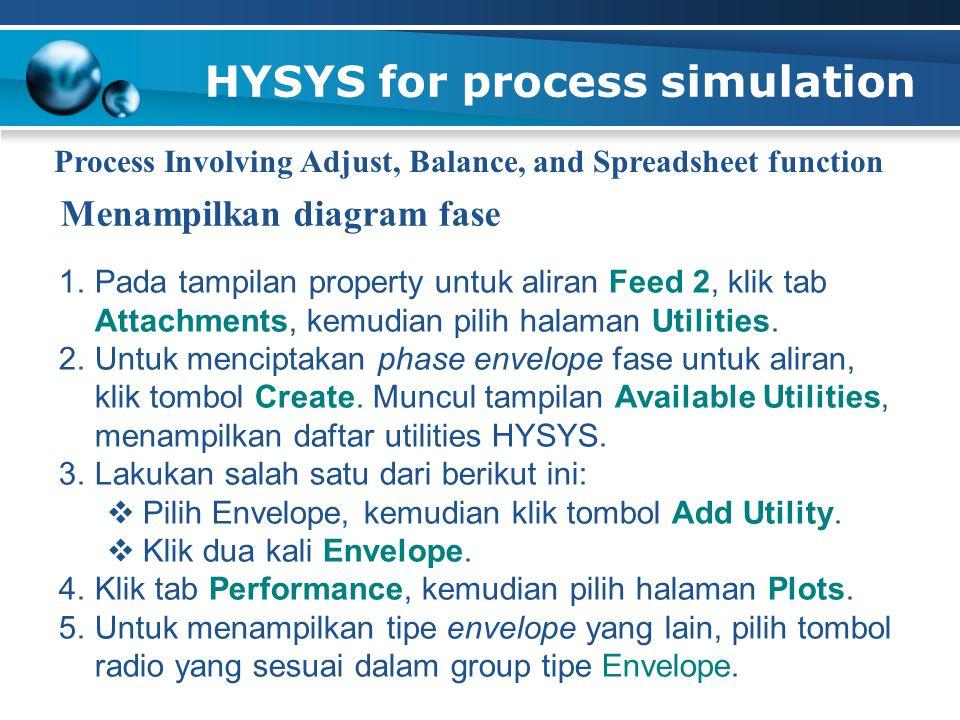 HYSYS for process simulation Process Involving Adjust, Balance, and Spreadsheet function 1.Pada tampilan property untuk aliran Feed 2, klik tab Attachments, kemudian pilih halaman Utilities.
