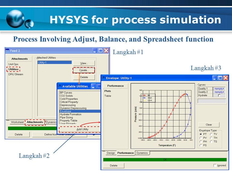 HYSYS for process simulation Process Involving Adjust, Balance, and Spreadsheet function Langkah #1 Langkah #2 Langkah #3