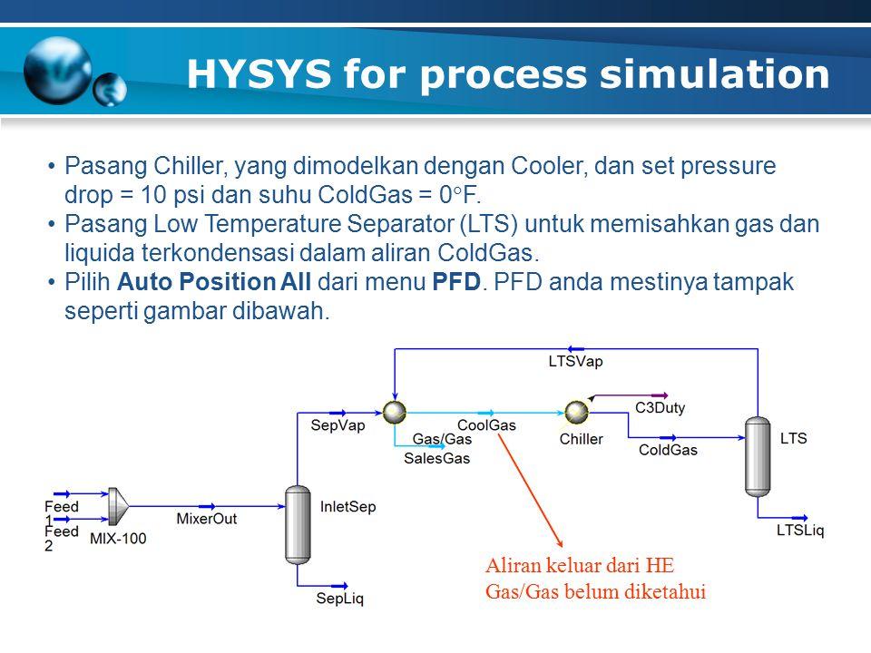 HYSYS for process simulation Pasang Chiller, yang dimodelkan dengan Cooler, dan set pressure drop = 10 psi dan suhu ColdGas = 0  F. Pasang Low Temper