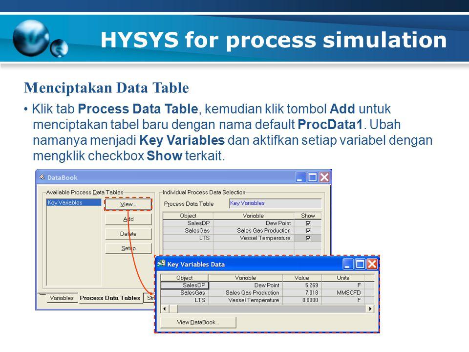 HYSYS for process simulation Menciptakan Data Table Klik tab Process Data Table, kemudian klik tombol Add untuk menciptakan tabel baru dengan nama default ProcData1.
