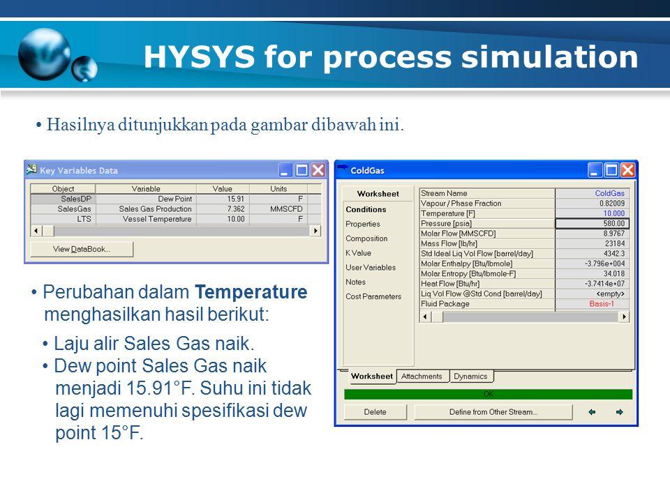 HYSYS for process simulation Hasilnya ditunjukkan pada gambar dibawah ini. Perubahan dalam Temperature menghasilkan hasil berikut: Laju alir Sales Gas