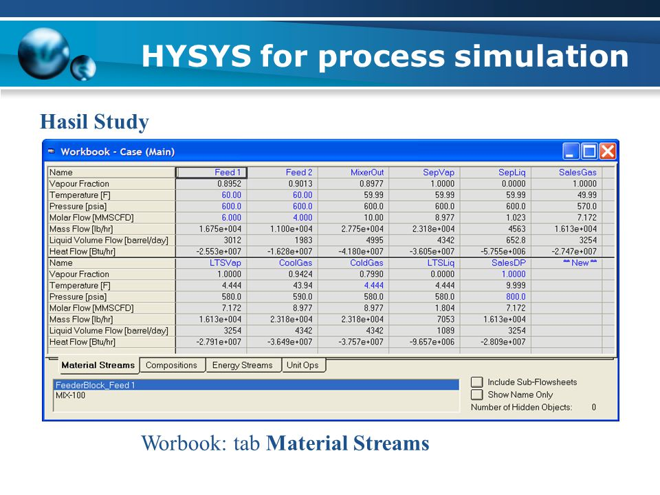 HYSYS for process simulation Hasil Study Worbook: tab Material Streams