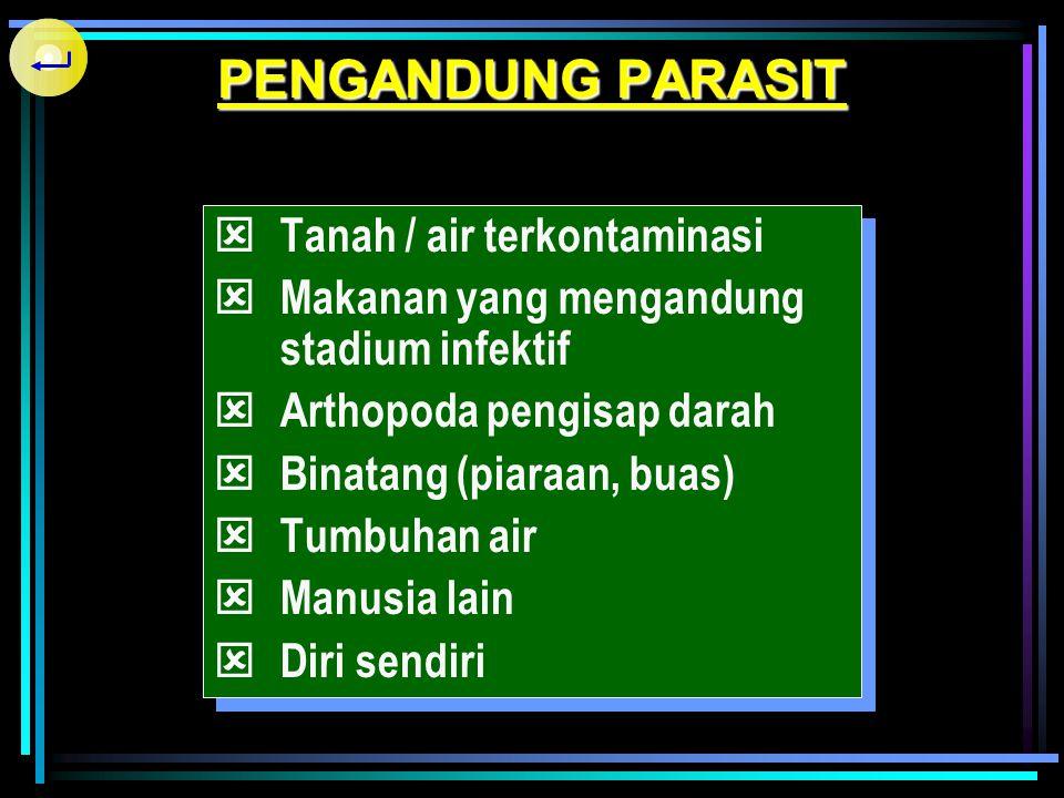 BANYAKNYA TUAN RUMAH  Satu (Homoksenosa): Enterobius vermicularis  Lebih dari satu (Heteroksenosa): Clonorchis sinensis, Schistosoma japonicum, Tric