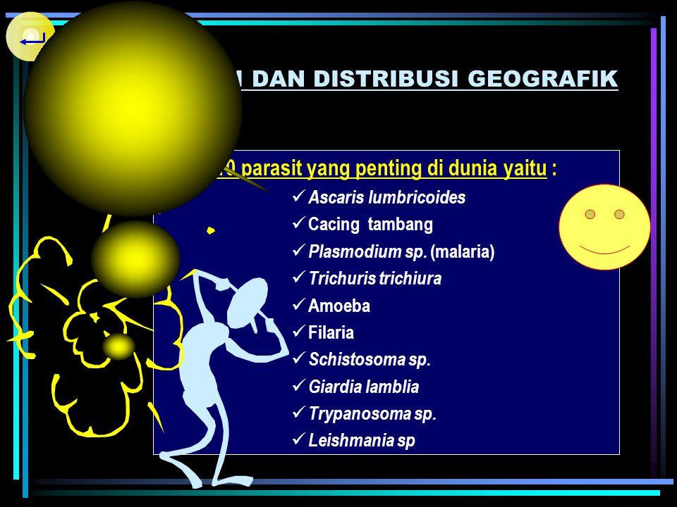 Distribusi geografik dapat bersifat :  Kosmopolit (tersebar seluruh dunia)  Regional  Lokal Distribusi geografik dapat bersifat :  Kosmopolit (ter