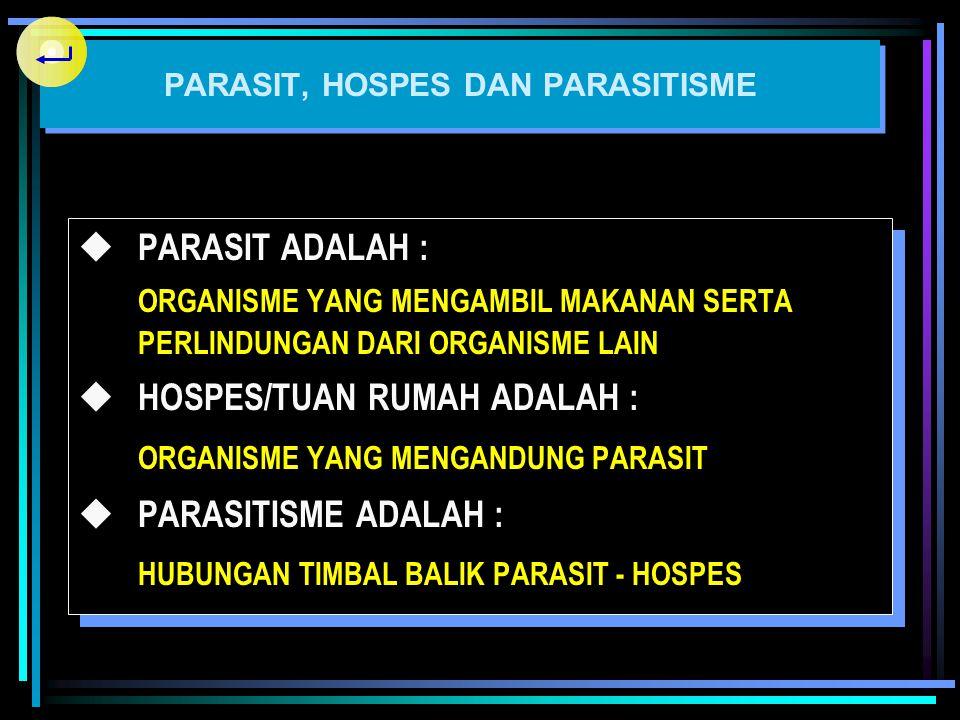 PARASIT, HOSPES DAN PARASITISME PARASIT, HOSPES DAN PARASITISME  PARASIT ADALAH : ORGANISME YANG MENGAMBIL MAKANAN SERTA PERLINDUNGAN DARI ORGANISME LAIN  HOSPES/TUAN RUMAH ADALAH : ORGANISME YANG MENGANDUNG PARASIT  PARASITISME ADALAH : HUBUNGAN TIMBAL BALIK PARASIT - HOSPES  PARASIT ADALAH : ORGANISME YANG MENGAMBIL MAKANAN SERTA PERLINDUNGAN DARI ORGANISME LAIN  HOSPES/TUAN RUMAH ADALAH : ORGANISME YANG MENGANDUNG PARASIT  PARASITISME ADALAH : HUBUNGAN TIMBAL BALIK PARASIT - HOSPES