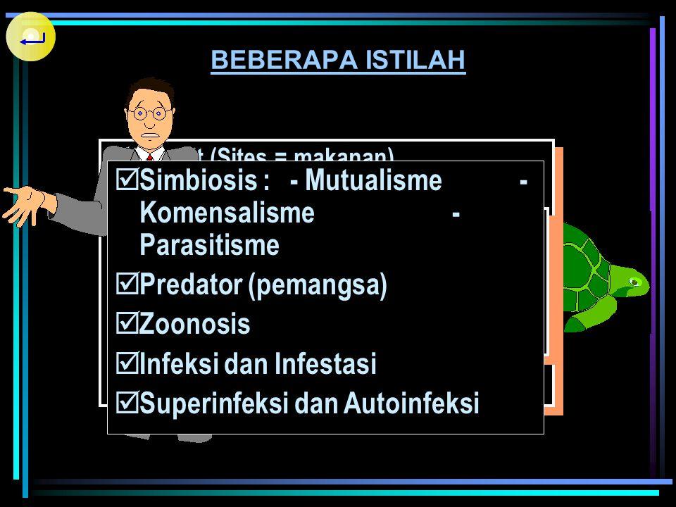  Parasit (Sites = makanan)  Parasitisme  Parasit Obligat (Permanen)  Parasit Fakultatif (Opportunist) - Amphizoic (Page, 1974) - (Naegleria, Acanthamoeba)  Parasit Temporer (Intermitten) - Strongyloides stercoralis  Parasit (Sites = makanan)  Parasitisme  Parasit Obligat (Permanen)  Parasit Fakultatif (Opportunist) - Amphizoic (Page, 1974) - (Naegleria, Acanthamoeba)  Parasit Temporer (Intermitten) - Strongyloides stercoralis BEBERAPA ISTILAH  Parasit Insidentil  Parasit Koprozoik (Parasit Spuria)  Parasit Patogen dan Apatogen  Ektoparasit dan Endoparasit  Parasit Insidentil  Parasit Koprozoik (Parasit Spuria)  Parasit Patogen dan Apatogen  Ektoparasit dan Endoparasit  Tuan Rumah Definitif  Tuan Rumah Perantara  Tuan Rumah Peserta  Tuan Rumah Paratenik  Tuan Rumah Reservoir  Tuan Rumah Definitif  Tuan Rumah Perantara  Tuan Rumah Peserta  Tuan Rumah Paratenik  Tuan Rumah Reservoir  Simbiosis : - Mutualisme- Komensalisme - Parasitisme  Predator (pemangsa)  Zoonosis  Infeksi dan Infestasi  Superinfeksi dan Autoinfeksi
