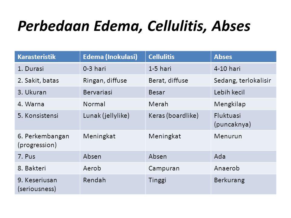 Perbedaan Edema, Cellulitis, Abses KarasteristikEdema (Inokulasi)CellulitisAbses 1. Durasi0-3 hari1-5 hari4-10 hari 2. Sakit, batasRingan, diffuseBera