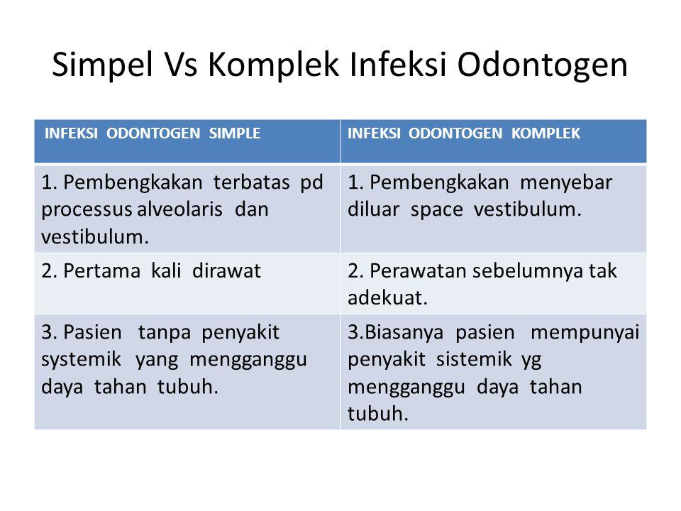 Simpel Vs Komplek Infeksi Odontogen INFEKSI ODONTOGEN SIMPLEINFEKSI ODONTOGEN KOMPLEK 1. Pembengkakan terbatas pd processus alveolaris dan vestibulum.