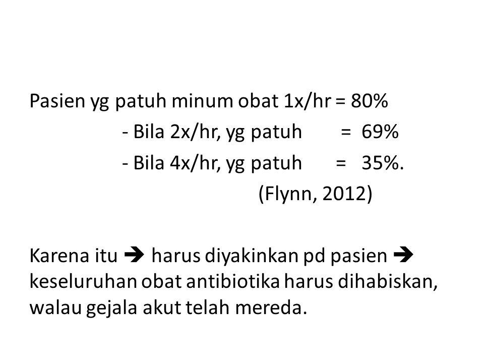 Pasien yg patuh minum obat 1x/hr = 80% - Bila 2x/hr, yg patuh = 69% - Bila 4x/hr, yg patuh = 35%. (Flynn, 2012) Karena itu  harus diyakinkan pd pasie